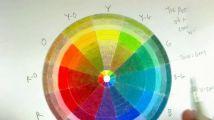 全球最受欢迎的色彩教程,色彩的原理-解构与运用