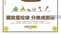 保护环境干湿垃圾分类资源回收海报