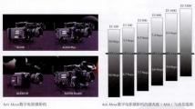 北京电影学院 I 电影摄影照明技巧教程